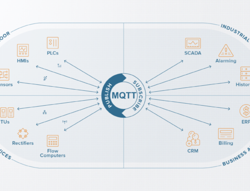 What is MQTT, and Why Does it Matter?