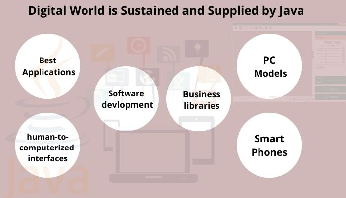 Our Digital World is Sustained and Supplied by Java