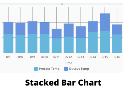 How to Create a Stacked Bar Chart in Perspective?